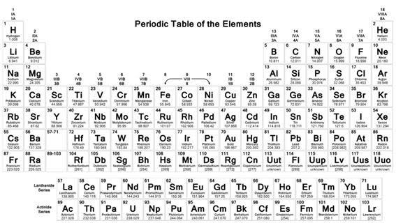 Descubrimiento de los riesgos de la radiactividad info farmacia tabla peridicag urtaz Image collections