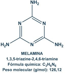 Contaminación con melamina de leches infantiles - info-farmacia